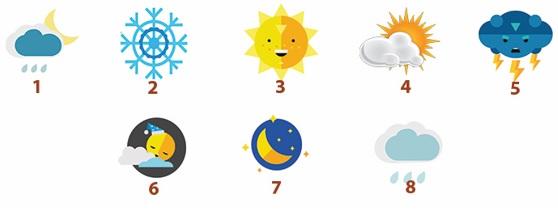 clima tempo correcto