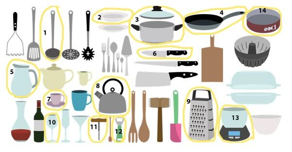 cozinha atividades
